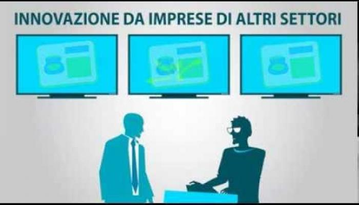 Embedded thumbnail for L'Innovazione nell'impresa
